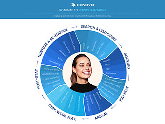 Cendyn_Roadmap to Personalization