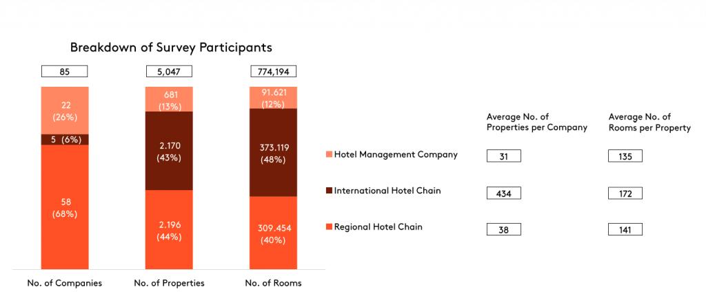 survey-participants