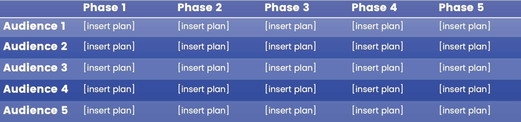 Segmentation plan
